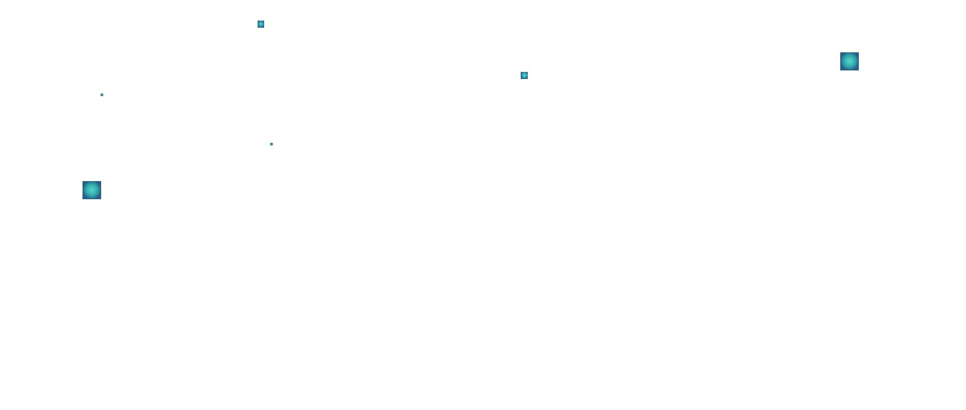Avisaje en pantalla